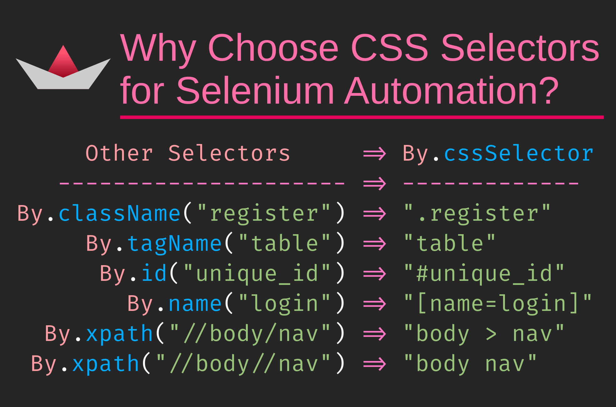 Image showing CSS selector syntax samples